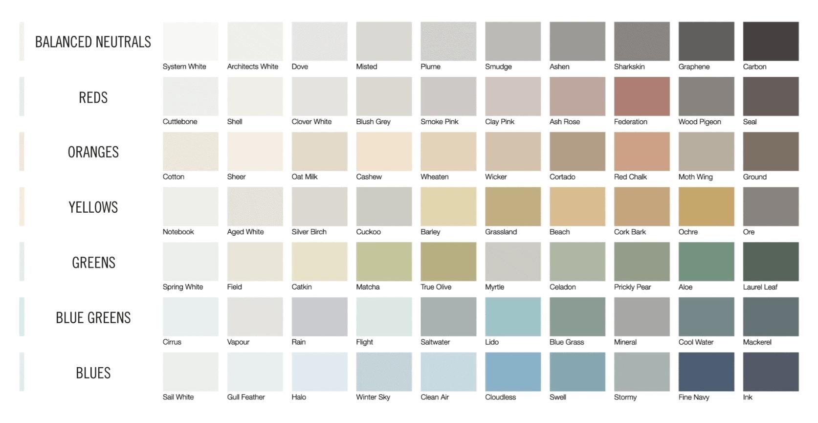 Baxta-ProColour-Colour-Chart
